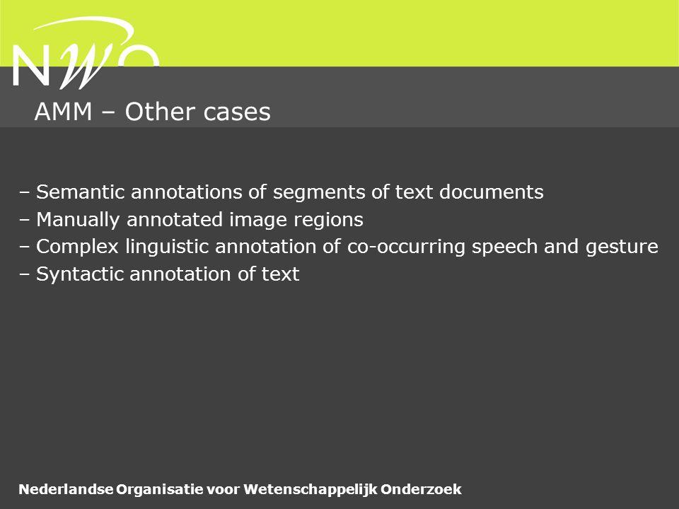 Nederlandse Organisatie voor Wetenschappelijk Onderzoek AMM – Other cases –Semantic annotations of segments of text documents –Manually annotated imag