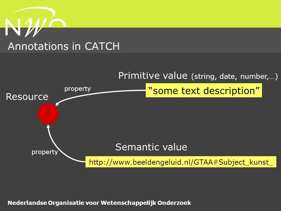 Nederlandse Organisatie voor Wetenschappelijk Onderzoek Annotations in CATCH Abraham van Beijeren Resource complete resource catalog, metadata resource types images text html, xml audio video artist