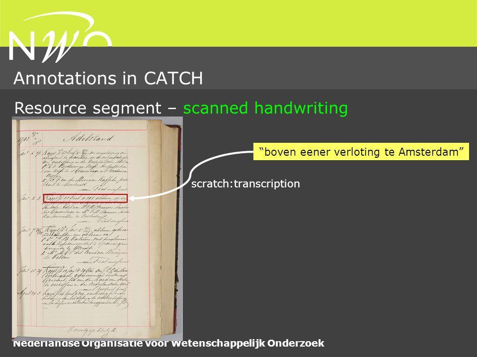 Nederlandse Organisatie voor Wetenschappelijk Onderzoek Annotations in CATCH boven eener verloting te Amsterdam Resource segment – text scratch:transcription http://geonames.org/NL/Amsterdam choice:location