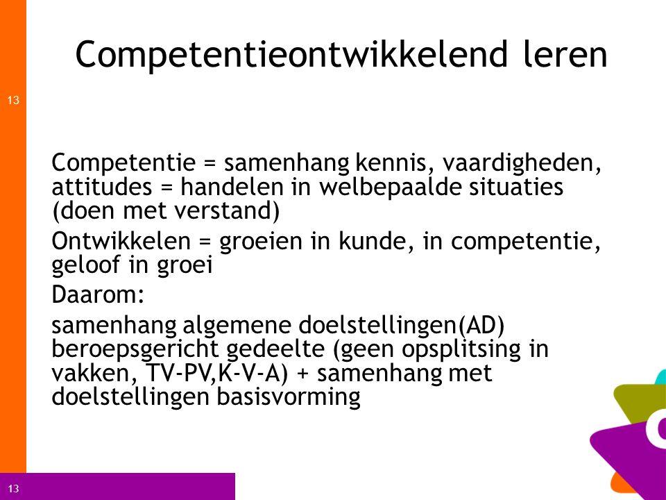 13 Competentieontwikkelend leren 13 Competentie = samenhang kennis, vaardigheden, attitudes = handelen in welbepaalde situaties (doen met verstand) On