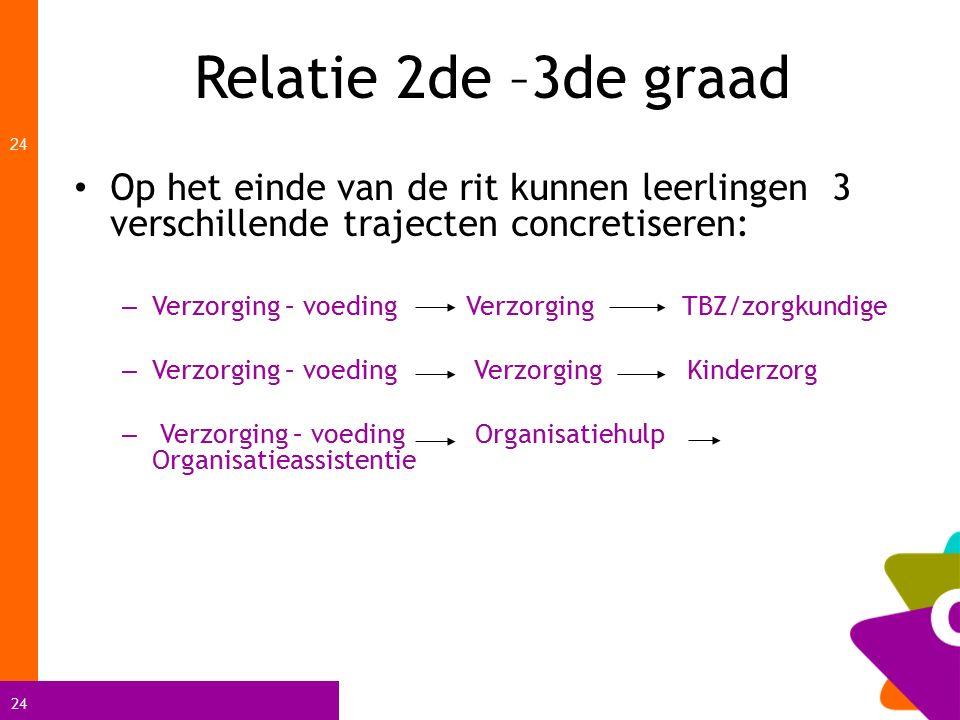24 Relatie 2de –3de graad 24 Op het einde van de rit kunnen leerlingen 3 verschillende trajecten concretiseren: – Verzorging – voeding Verzorging TBZ/