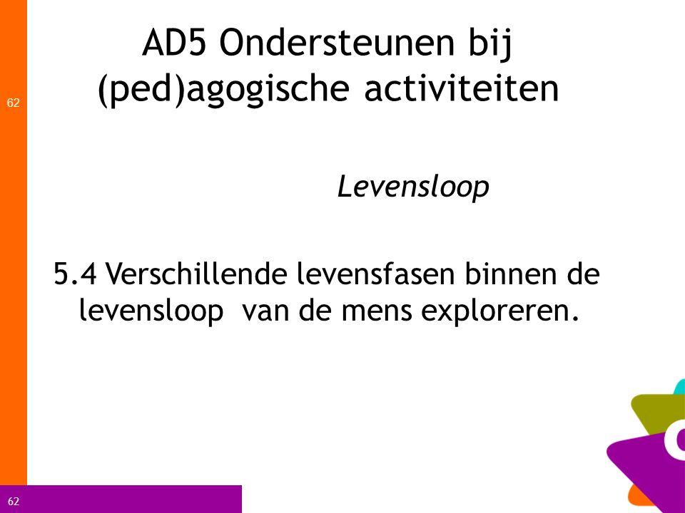 62 AD5 Ondersteunen bij (ped)agogische activiteiten 62 Levensloop 5.4 Verschillende levensfasen binnen de levensloop van de mens exploreren.