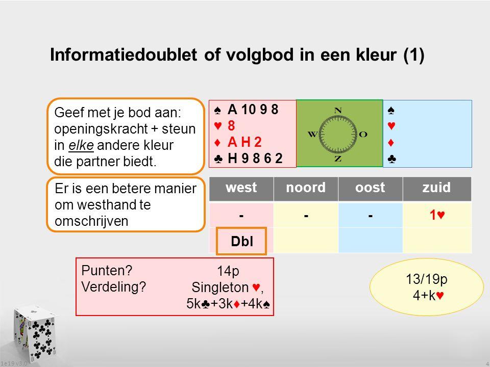 1e19 v3.0 5 Informatiedoublet of volgbod in een kleur (2) westnoordoostzuid ---1♥ ♠♥♦♣♠♥♦♣ ♠♥♦♣♠♥♦♣ Punten.