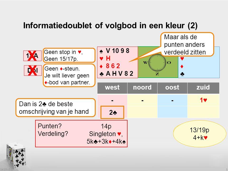 1e19 v3.0 16 Oplossing tafelpuzzel etappe 19 2 14 6 10 1 3 4 5 13 16 12 15 11 8 9 7 A B C D E F G H