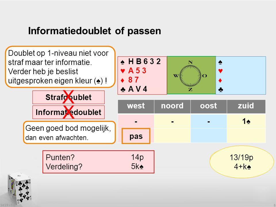 1e19 v3.0 8 Informatiedoublet of passen westnoordoostzuid ---1♠ ♠♥♦♣♠♥♦♣ ♠♥♦♣♠♥♦♣ Punten.