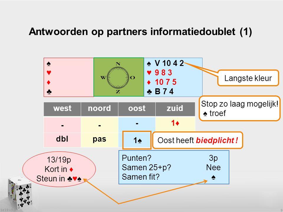 1e19 v3.0 9 Antwoorden op partners informatiedoublet (1) ♠♥♦♣♠♥♦♣ ♠♥♦♣♠♥♦♣ westnoordoostzuid -- -1♦ dblpas Wat heeft partner.