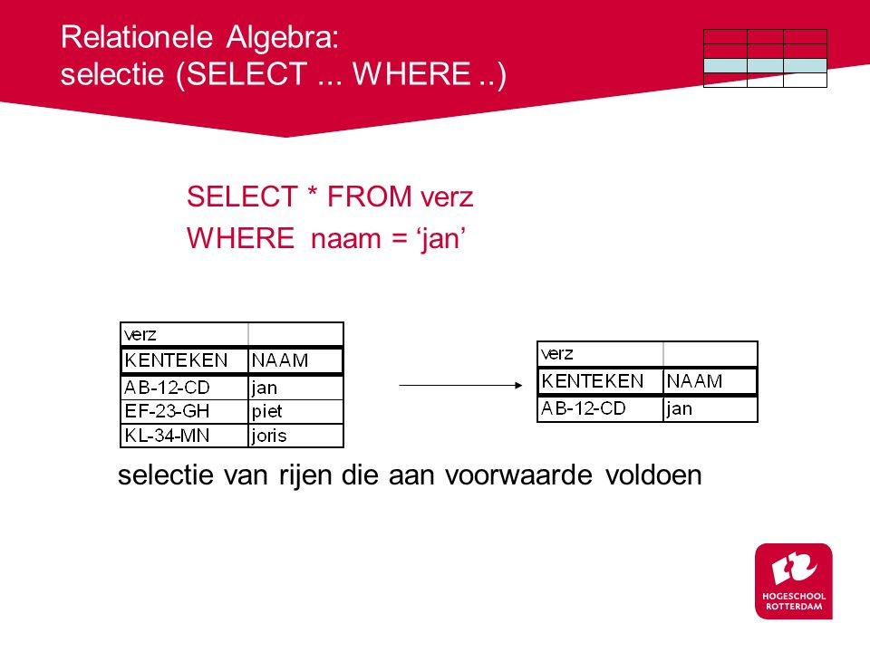 Relationele Algebra: selectie (SELECT... WHERE..) SELECT * FROM verz WHERE naam = 'jan' selectie van rijen die aan voorwaarde voldoen