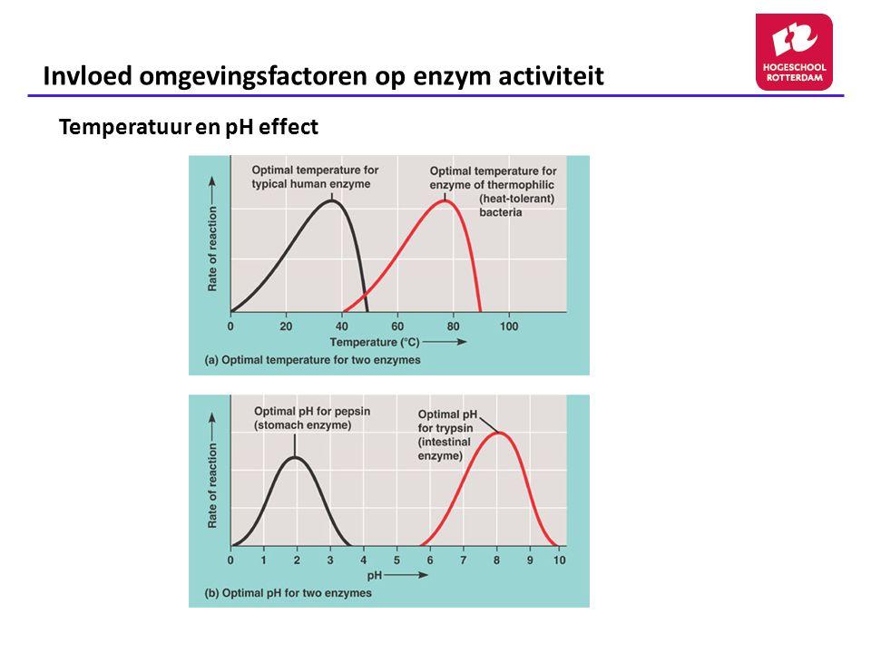 Temperatuur en pH effect Invloed omgevingsfactoren op enzym activiteit