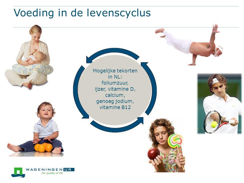 Voeding in de levenscyclus Mogelijke tekorten in NL: foliumzuur, ijzer, vitamine D, calcium, genoeg jodium, vitamine B12