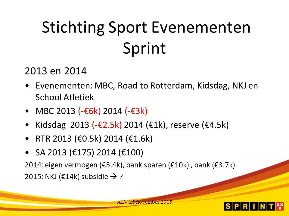 Stichting Sport Evenementen Sprint 2013 en 2014 Evenementen: MBC, Road to Rotterdam, Kidsdag, NKJ en School Atletiek MBC 2013 (-€6k) 2014 (-€3k) Kidsdag 2013 (-€2.5k) 2014 (€1k), reserve (€4.5k) RTR 2013 (€0.5k) 2014 (€1.6k) SA 2013 (€175) 2014 (€100) 2014: eigen vermogen (€5.4k), bank sparen (€10k), bank (€3.7k) 2015: NKJ (€14k) subsidie  .