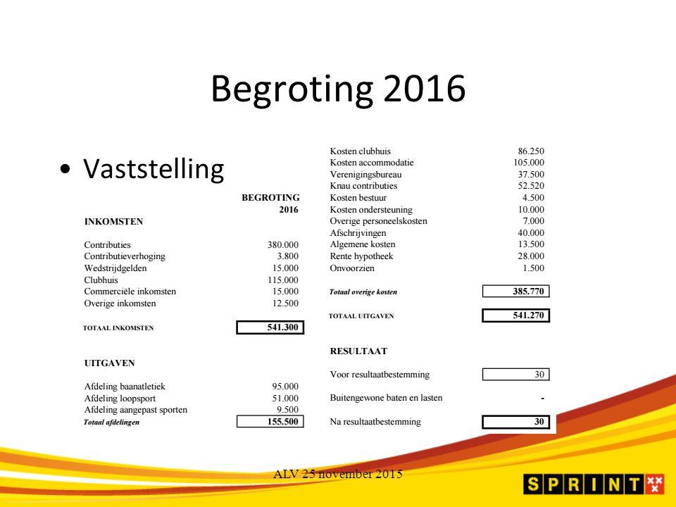 Begroting 2016 Vaststelling ALV 25 november 2015