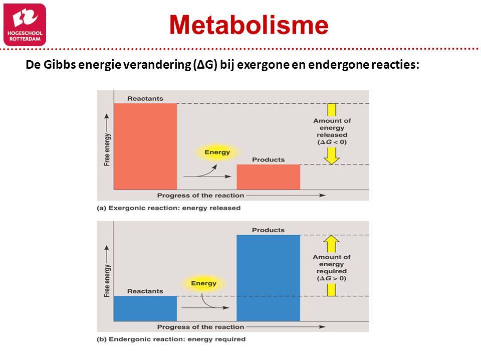 De Gibbs energie verandering (ΔG) bij exergone en endergone reacties: Metabolisme
