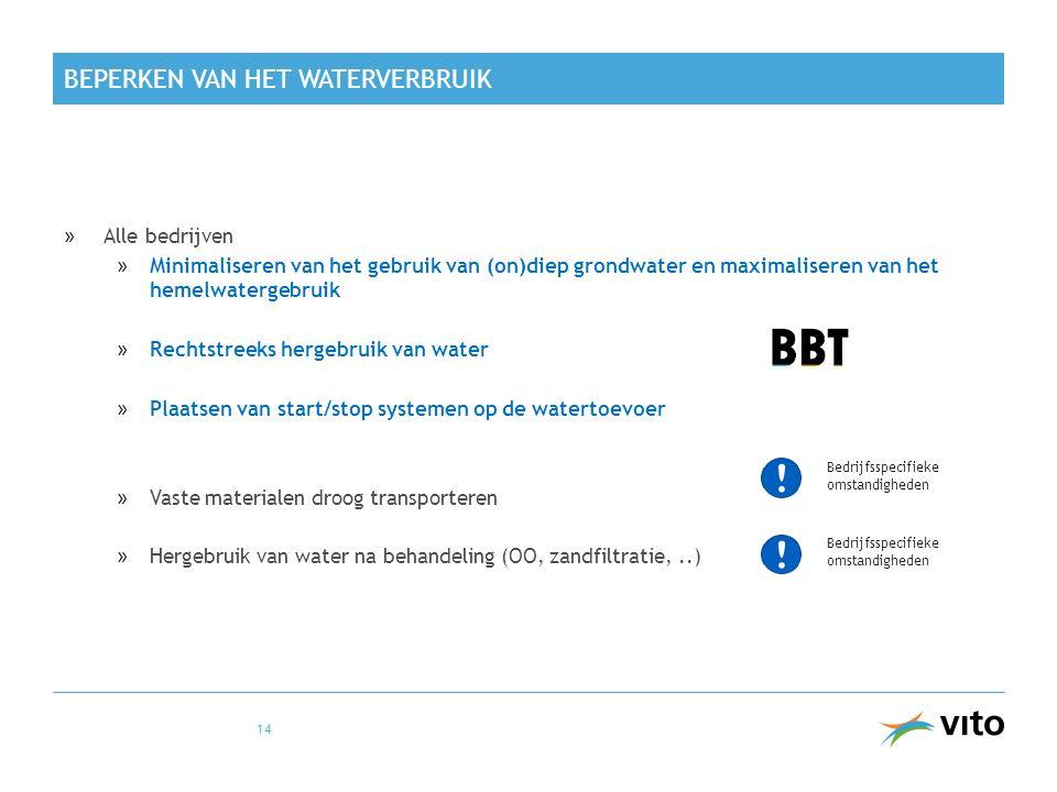 BEPERKEN VAN HET WATERVERBRUIK »Alle bedrijven »Minimaliseren van het gebruik van (on)diep grondwater en maximaliseren van het hemelwatergebruik »Rech