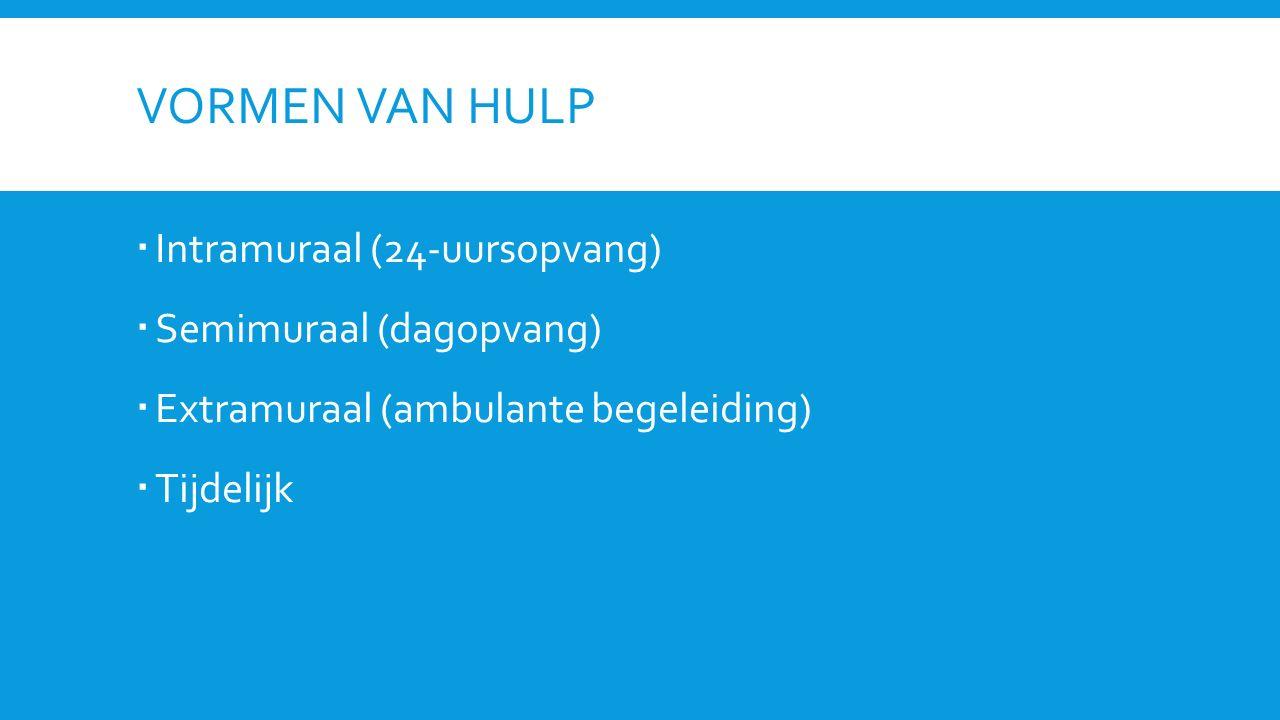 VORMEN VAN HULP  Intramuraal (24-uursopvang)  Semimuraal (dagopvang)  Extramuraal (ambulante begeleiding)  Tijdelijk