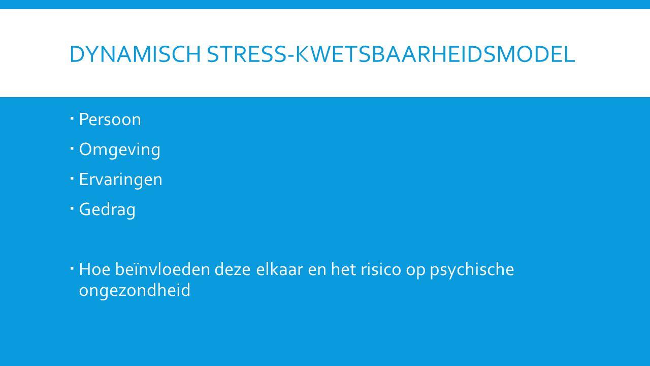 DYNAMISCH STRESS-KWETSBAARHEIDSMODEL  Persoon  Omgeving  Ervaringen  Gedrag  Hoe beïnvloeden deze elkaar en het risico op psychische ongezondheid
