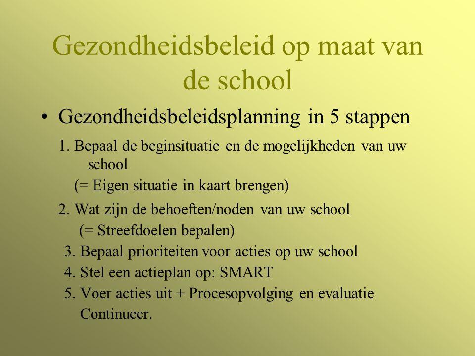 Gezondheidsbeleid op maat van de school Gezondheidsbeleidsplanning in 5 stappen 1.