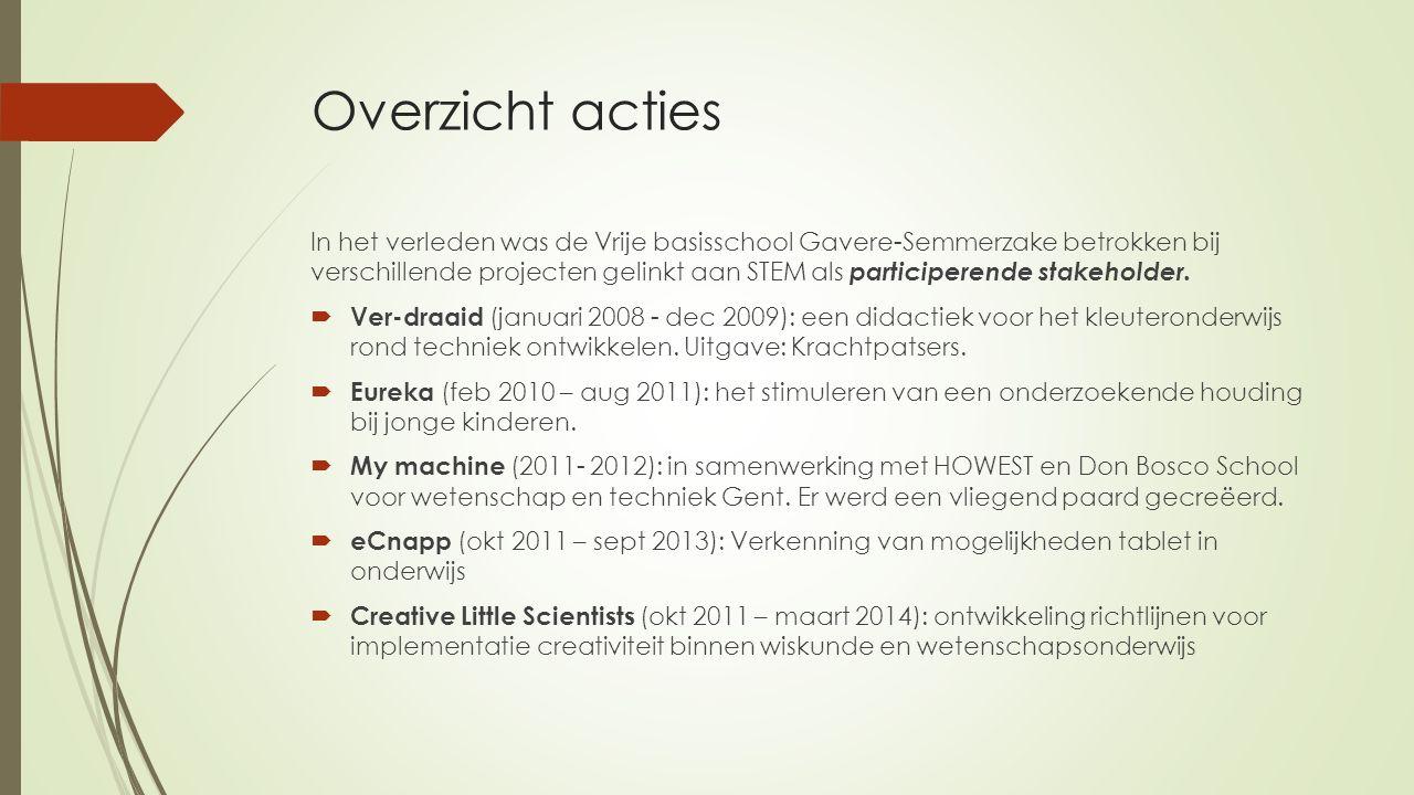 Overzicht acties In het verleden was de Vrije basisschool Gavere-Semmerzake betrokken bij verschillende projecten gelinkt aan STEM als participerende stakeholder.