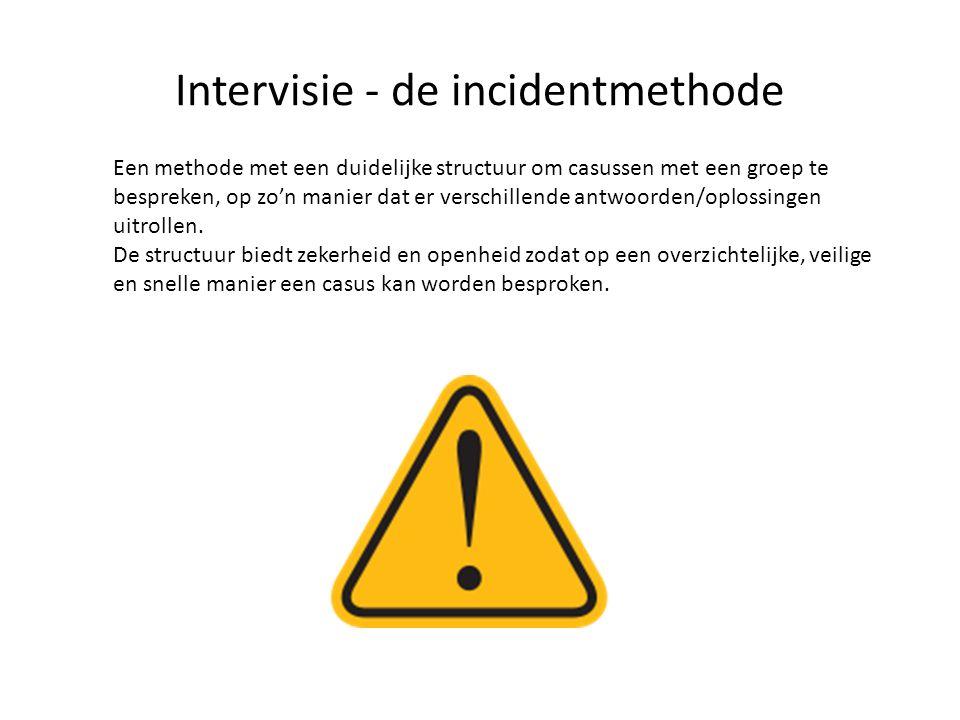 Intervisie - de incidentmethode Een methode met een duidelijke structuur om casussen met een groep te bespreken, op zo'n manier dat er verschillende antwoorden/oplossingen uitrollen.