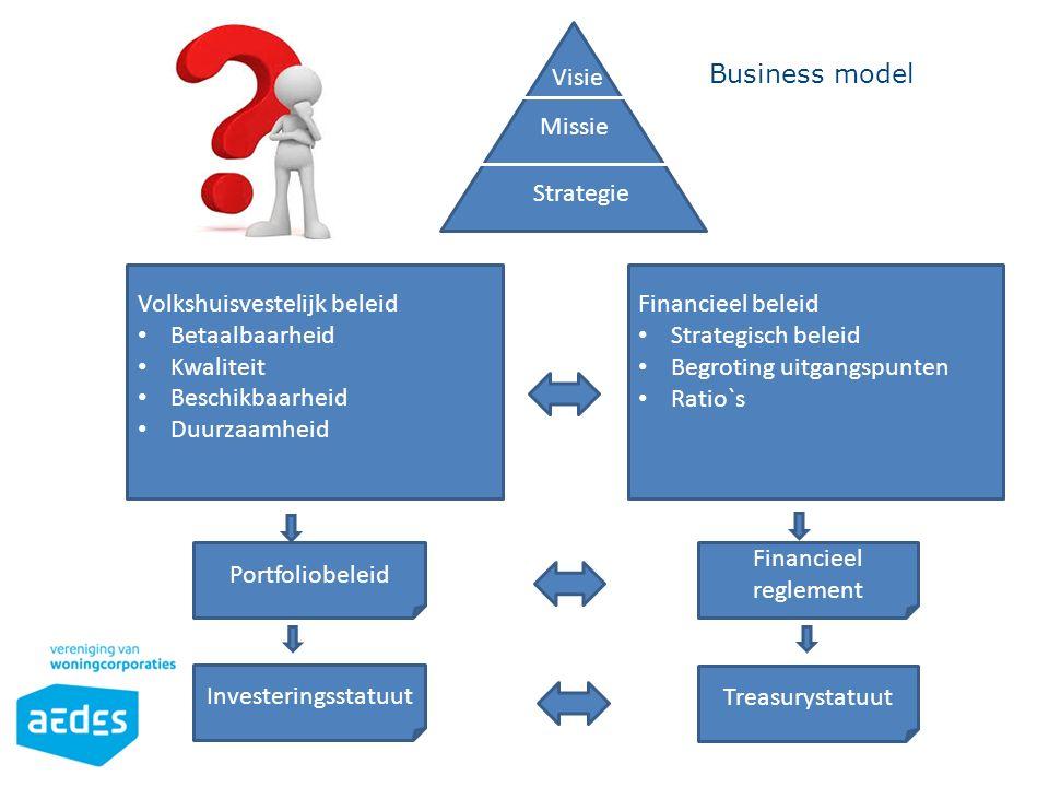 Opsomming Gebruik de knoppen op het Start-lint in de sectie 'Alinea'. Financieel beleid Strategisch beleid Begroting uitgangspunten Ratio`s Volkshuisv