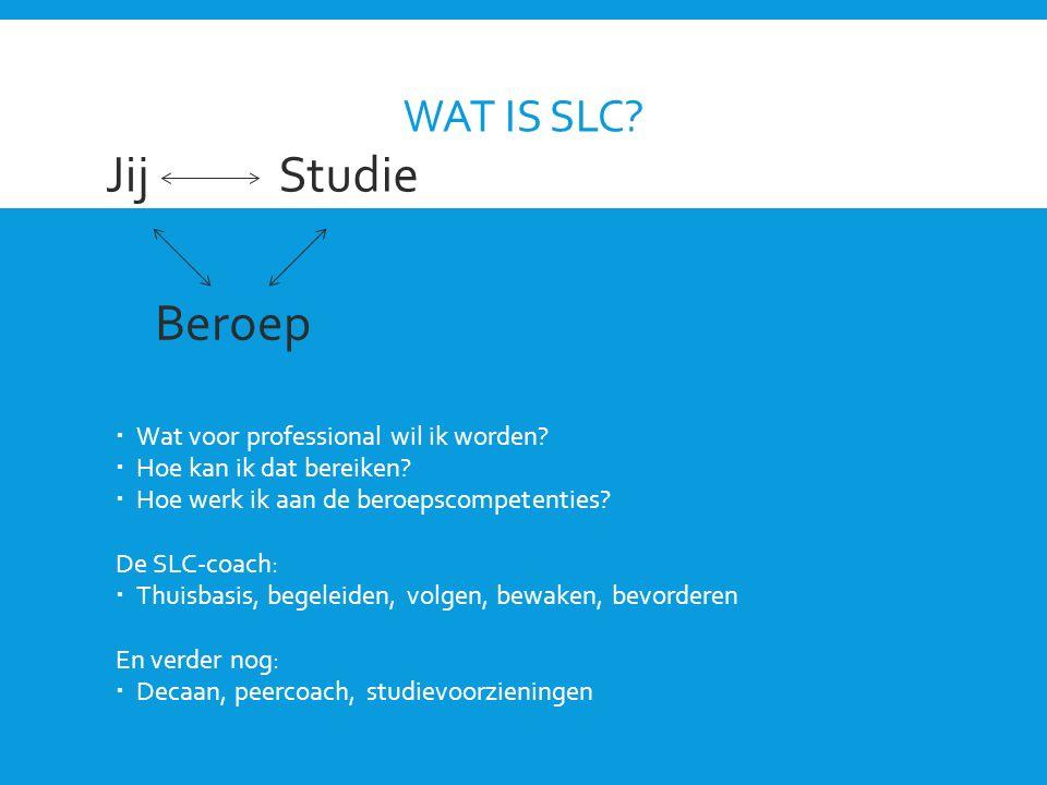 WAT IS SLC. Wat voor professional wil ik worden.
