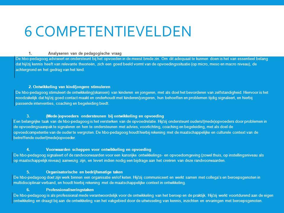 COMPETENTIES/ KERNTAAK  Iedere competentie bestaat uit kerntaken: Bv Competentie 1.