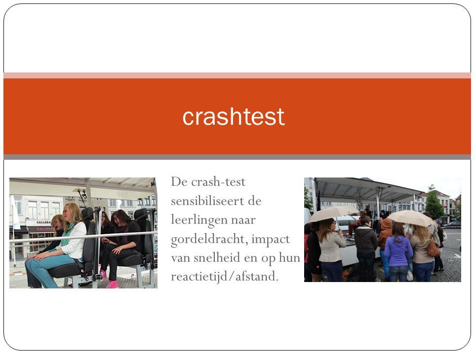 crashtest De crash-test sensibiliseert de leerlingen naar gordeldracht, impact van snelheid en op hun reactietijd/afstand.