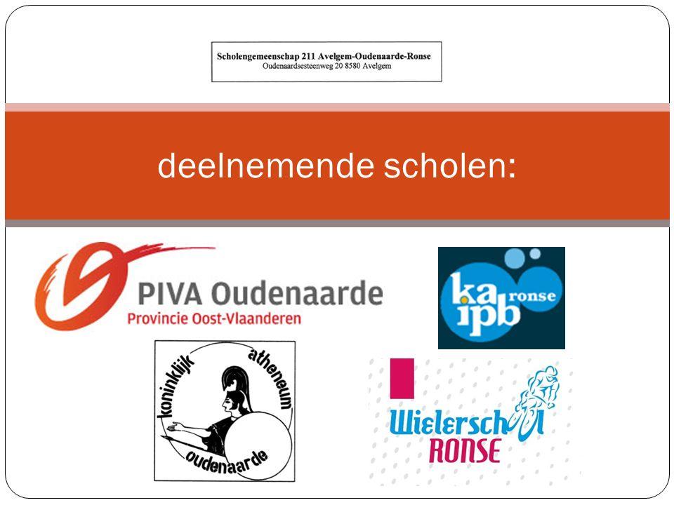 deelnemende scholen:
