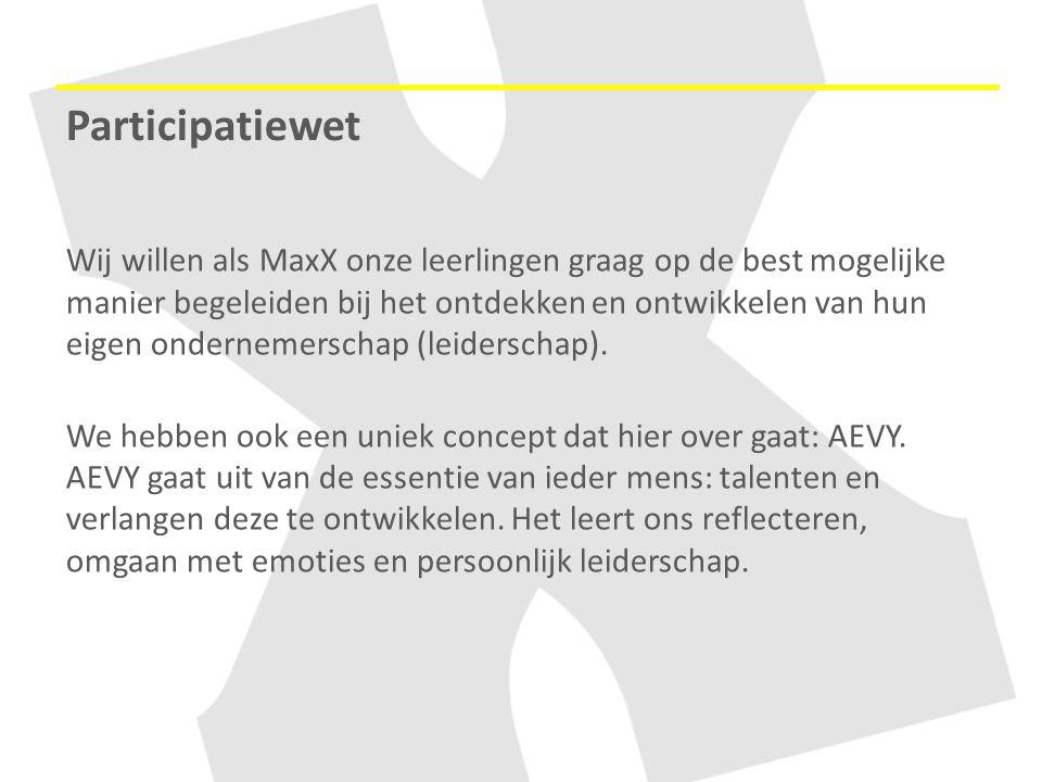 Wij willen als MaxX onze leerlingen graag op de best mogelijke manier begeleiden bij het ontdekken en ontwikkelen van hun eigen ondernemerschap (leide