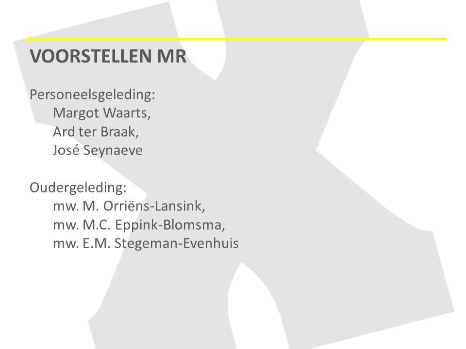 VOORSTELLEN MR Personeelsgeleding: Margot Waarts, Ard ter Braak, José Seynaeve Oudergeleding: mw. M. Orriëns-Lansink, mw. M.C. Eppink-Blomsma, mw. E.M