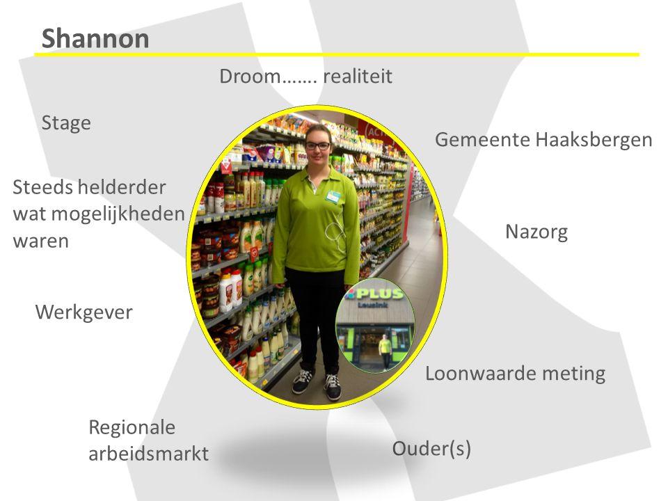 Shannon Stage Steeds helderder wat mogelijkheden waren Werkgever Ouder(s) Loonwaarde meting Gemeente Haaksbergen Nazorg Droom……. realiteit Regionale a
