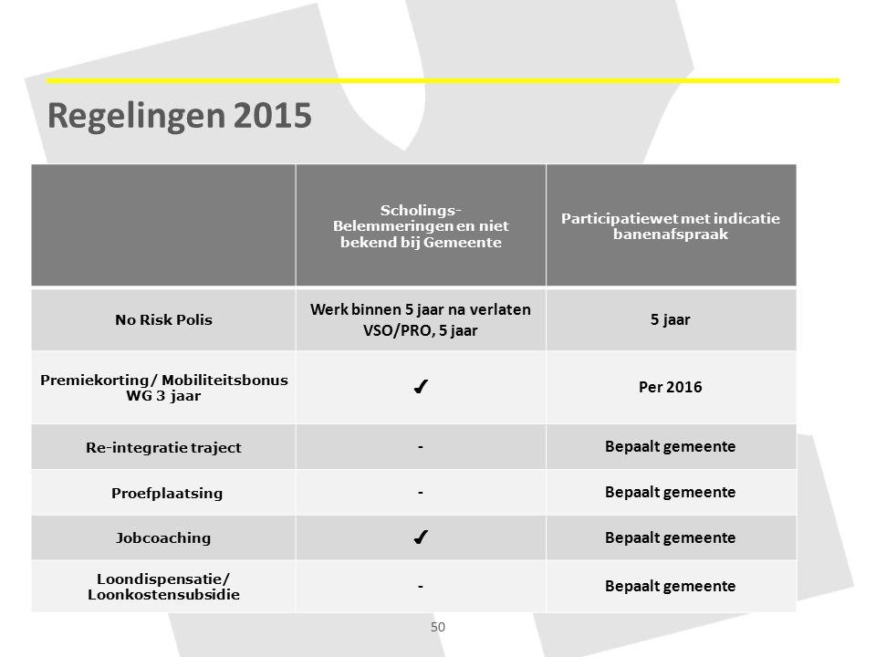 Regelingen 2015 Scholings- Belemmeringen en niet bekend bij Gemeente Participatiewet met indicatie banenafspraak No Risk Polis Werk binnen 5 jaar na v