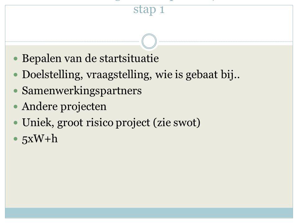 Verkenning van de opdracht/idee stap 1 Bepalen van de startsituatie Doelstelling, vraagstelling, wie is gebaat bij..