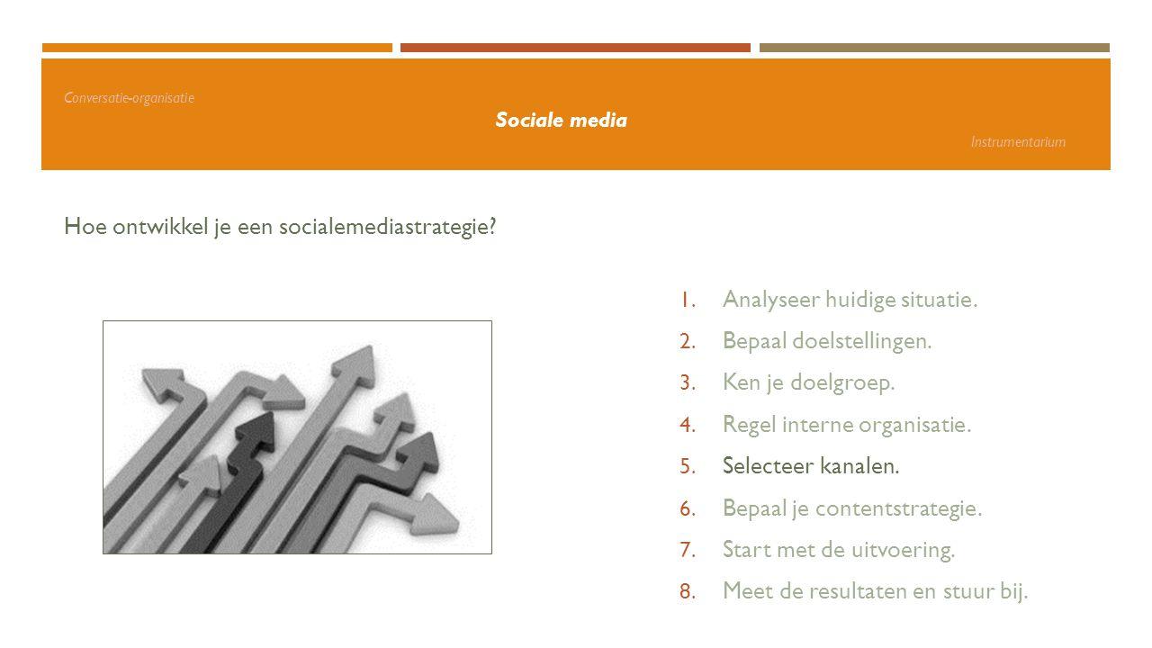 Conversatie-organisatie Sociale media Instrumentarium Hoe ontwikkel je een socialemediastrategie? 1. Analyseer huidige situatie. 2. Bepaal doelstellin