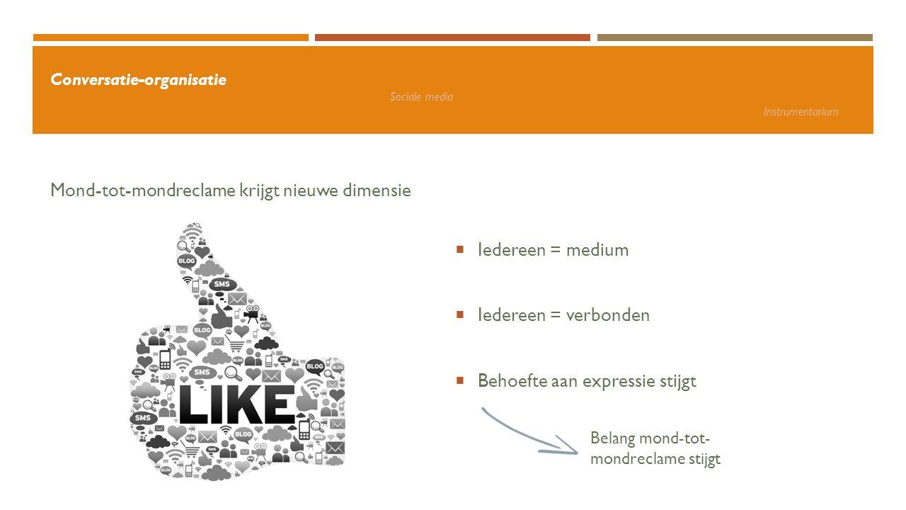 Conversatie-organisatie Sociale media Instrumentarium + voordelen: Directe interactie Netwerk Naamsbekendheid en vindbaarheid Aandacht op dienstverlening Nieuwe cliënten Expertise