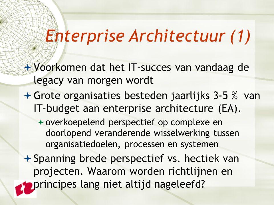 Enterprise Architectuur (1)  Voorkomen dat het IT-succes van vandaag de legacy van morgen wordt  Grote organisaties besteden jaarlijks 3-5 % van IT-budget aan enterprise architecture (EA).