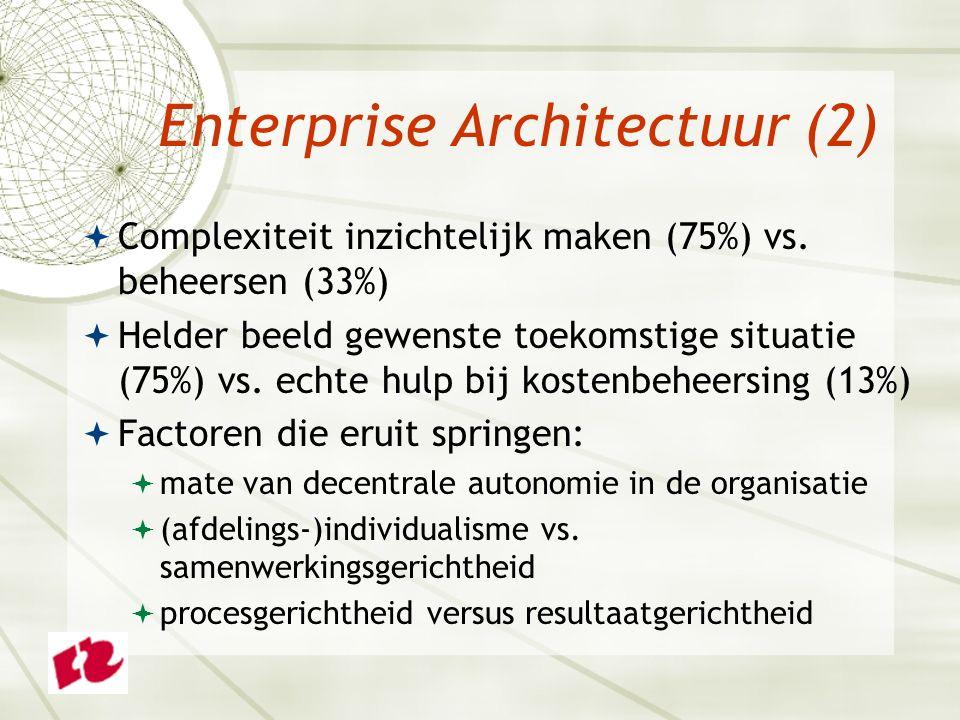 Enterprise Architectuur (2)  Complexiteit inzichtelijk maken (75%) vs. beheersen (33%)  Helder beeld gewenste toekomstige situatie (75%) vs. echte h
