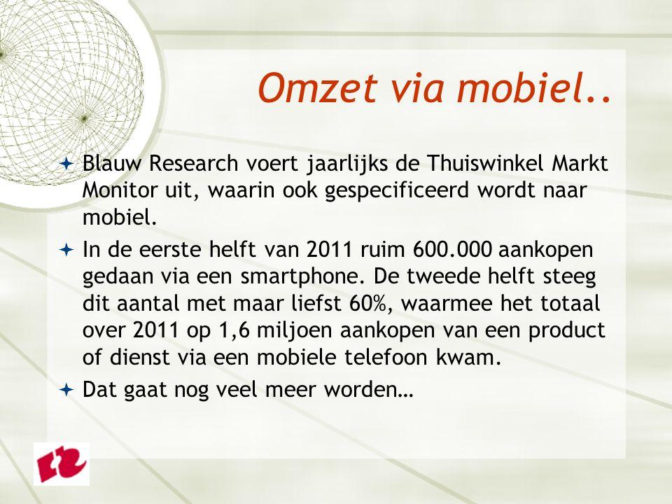 Omzet via mobiel..  Blauw Research voert jaarlijks de Thuiswinkel Markt Monitor uit, waarin ook gespecificeerd wordt naar mobiel.  In de eerste helf