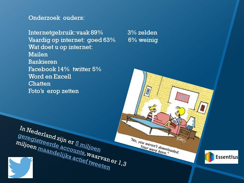 Onderzoek ouders: Internetgebruik: vaak 89% 3% zelden Vaardig op internet: goed 63% 6% weinig Wat doet u op internet: Mailen Bankieren Facebook 14% tw