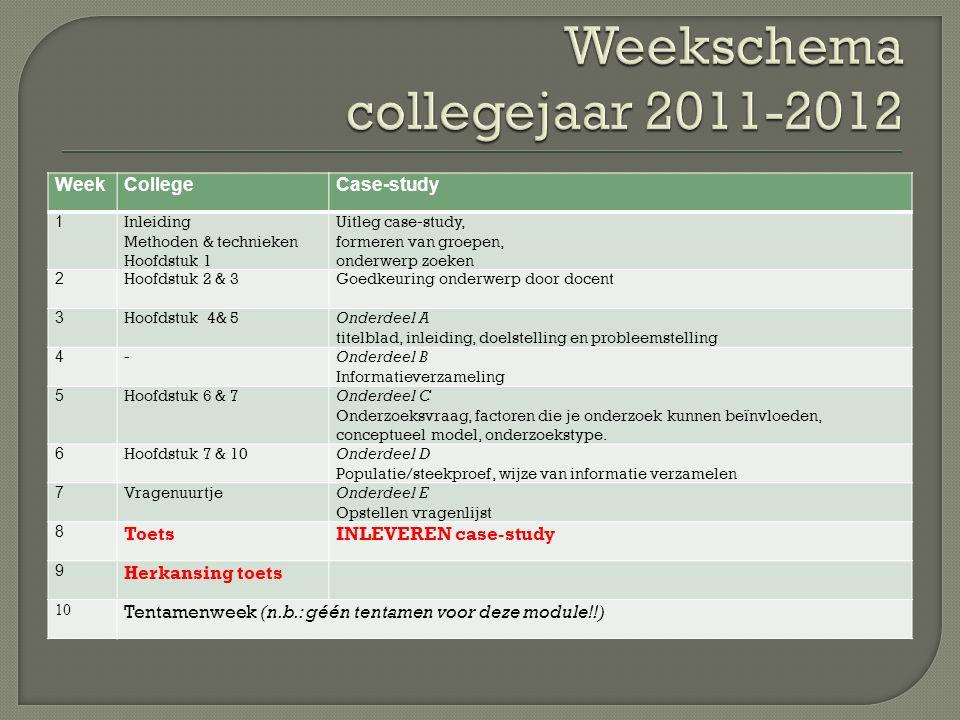 WeekCollegeCase-study 1 Inleiding Methoden & technieken Hoofdstuk 1 Uitleg case-study, formeren van groepen, onderwerp zoeken 2 Hoofdstuk 2 & 3Goedkeuring onderwerp door docent 3 Hoofdstuk 4& 5Onderdeel A titelblad, inleiding, doelstelling en probleemstelling 4 -Onderdeel B Informatieverzameling 5 Hoofdstuk 6 & 7Onderdeel C Onderzoeksvraag, factoren die je onderzoek kunnen beïnvloeden, conceptueel model, onderzoekstype.