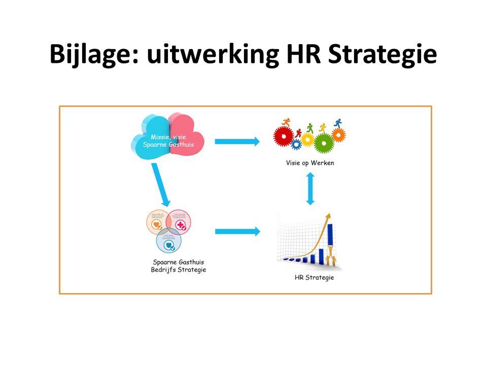 Bijlage: uitwerking HR Strategie