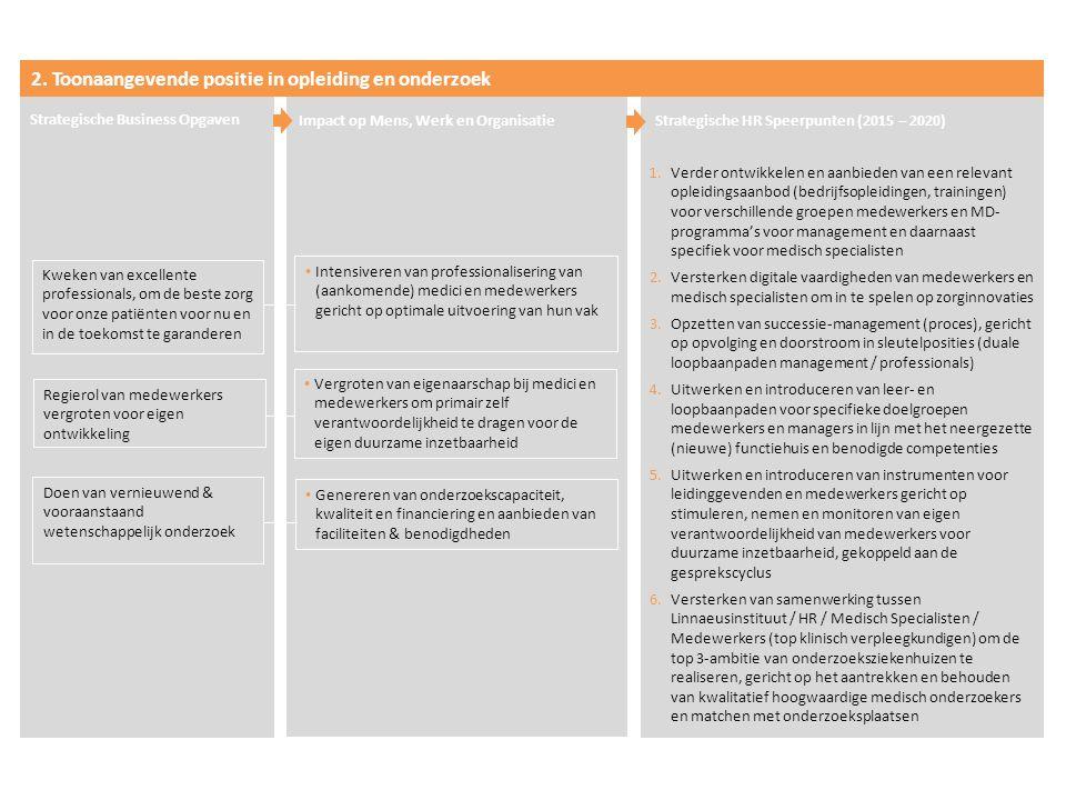 Kweken van excellente professionals, om de beste zorg voor onze patiënten voor nu en in de toekomst te garanderen Strategische Business Opgaven Intensiveren van professionalisering van (aankomende) medici en medewerkers gericht op optimale uitvoering van hun vak Impact op Mens, Werk en Organisatie Strategische HR Speerpunten (2015 – 2020) 2.
