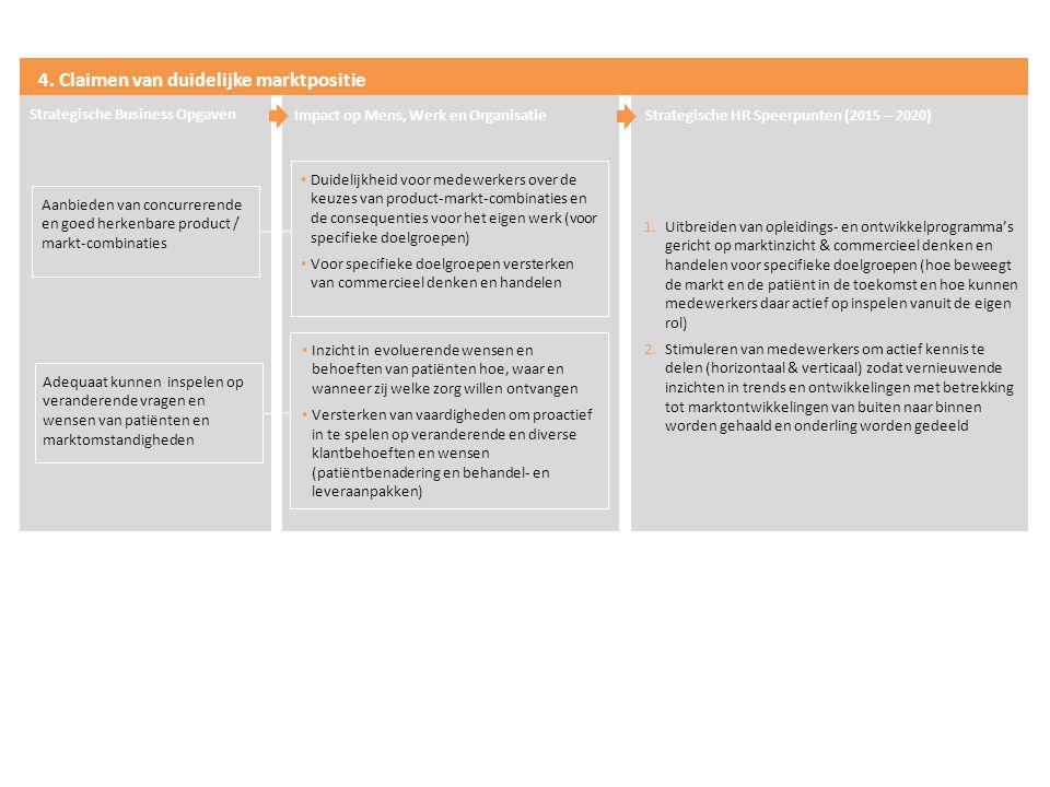 Aanbieden van concurrerende en goed herkenbare product / markt-combinaties Duidelijkheid voor medewerkers over de keuzes van product-markt-combinaties en de consequenties voor het eigen werk (voor specifieke doelgroepen) Voor specifieke doelgroepen versterken van commercieel denken en handelen 4.