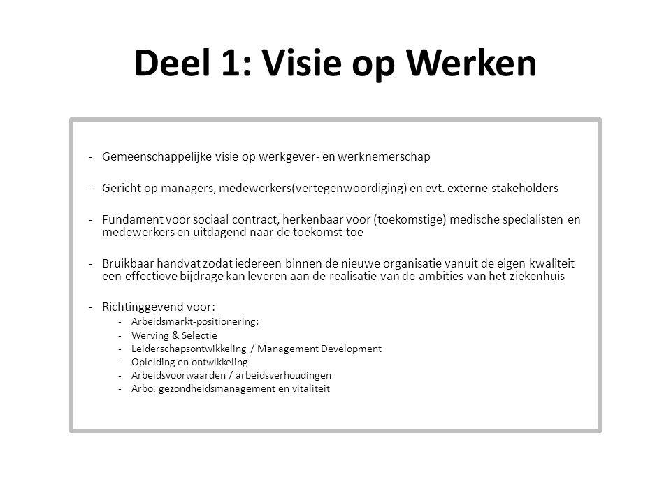 Deel 1: Visie op Werken -Gemeenschappelijke visie op werkgever- en werknemerschap -Gericht op managers, medewerkers(vertegenwoordiging) en evt.