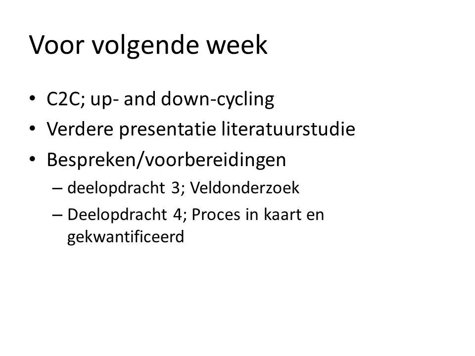Voor volgende week C2C; up- and down-cycling Verdere presentatie literatuurstudie Bespreken/voorbereidingen – deelopdracht 3; Veldonderzoek – Deelopdr