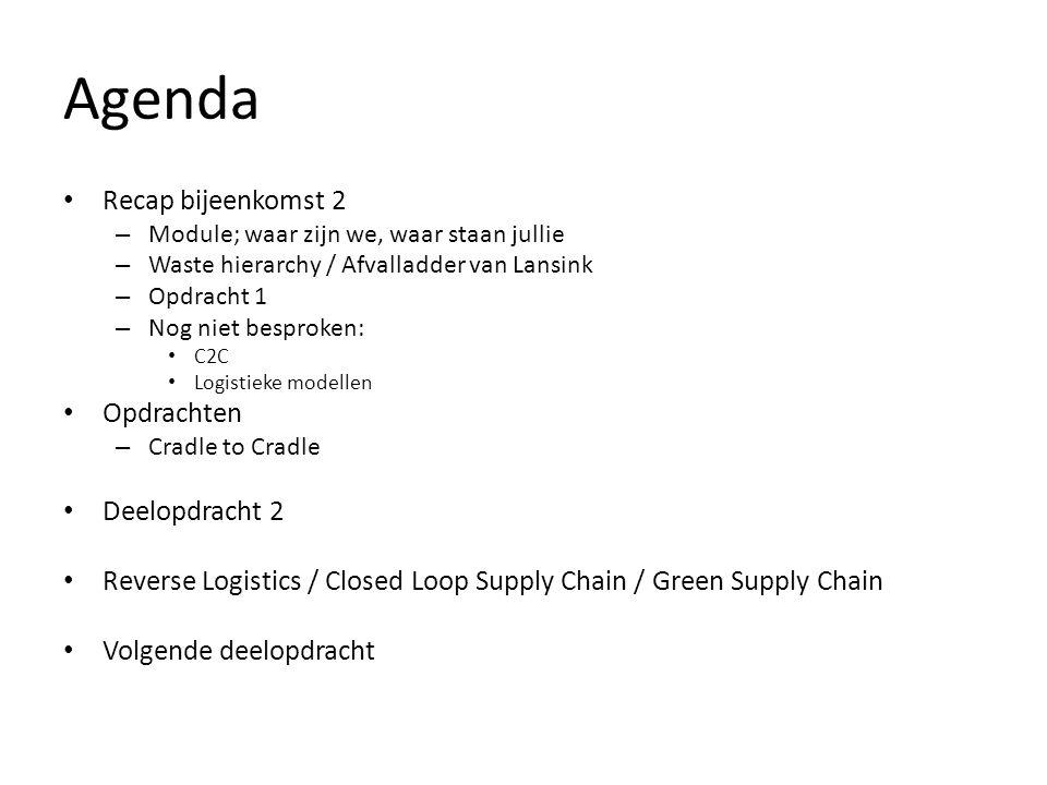 Agenda Recap bijeenkomst 2 – Module; waar zijn we, waar staan jullie – Waste hierarchy / Afvalladder van Lansink – Opdracht 1 – Nog niet besproken: C2