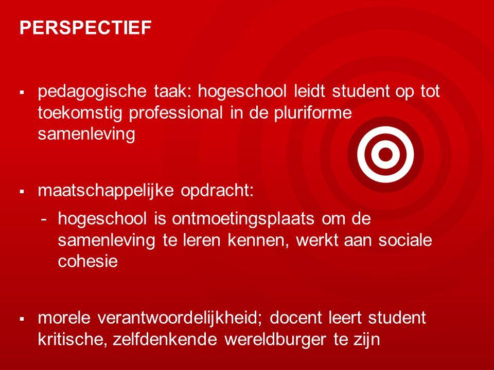 PERSPECTIEF  pedagogische taak: hogeschool leidt student op tot toekomstig professional in de pluriforme samenleving  maatschappelijke opdracht: -hogeschool is ontmoetingsplaats om de samenleving te leren kennen, werkt aan sociale cohesie  morele verantwoordelijkheid; docent leert student kritische, zelfdenkende wereldburger te zijn