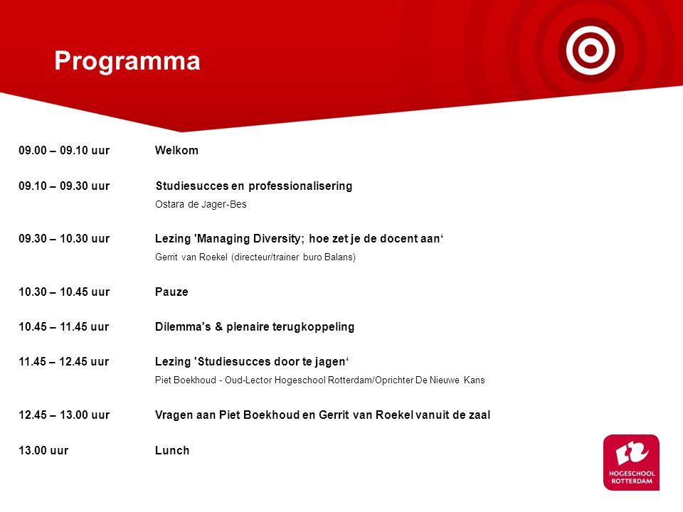 Programma 09.00 – 09.10 uurWelkom 09.10 – 09.30 uurStudiesucces en professionalisering Ostara de Jager-Bes 09.30 – 10.30 uurLezing Managing Diversity; hoe zet je de docent aan' Gerrit van Roekel (directeur/trainer buro Balans) 10.30 – 10.45 uurPauze 10.45 – 11.45 uurDilemma s & plenaire terugkoppeling 11.45 – 12.45 uur Lezing Studiesucces door te jagen' Piet Boekhoud - Oud-Lector Hogeschool Rotterdam/Oprichter De Nieuwe Kans 12.45 – 13.00 uurVragen aan Piet Boekhoud en Gerrit van Roekel vanuit de zaal 13.00 uurLunch