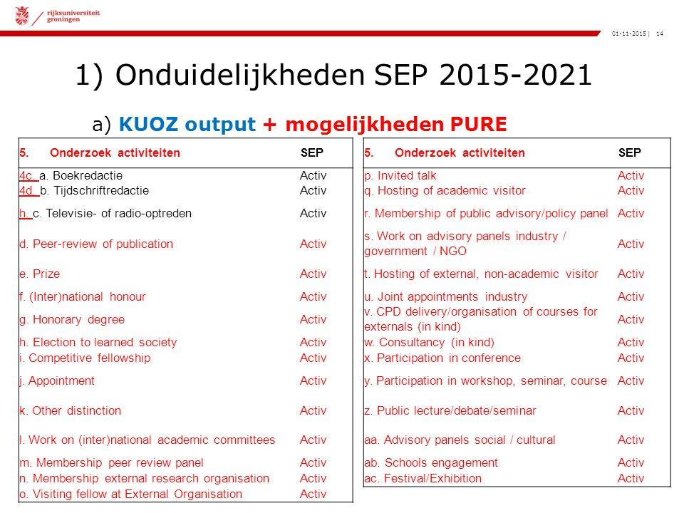14|01-11-2015 1) Onduidelijkheden SEP 2015-2021 a) KUOZ output + mogelijkheden PURE 5.
