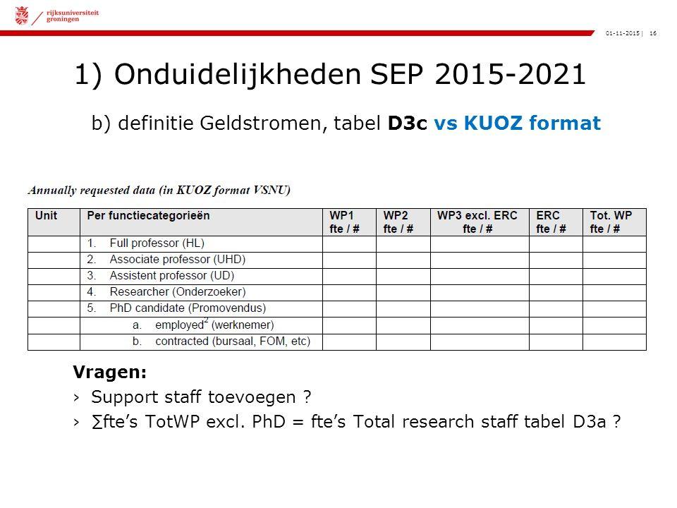16|01-11-2015 1) Onduidelijkheden SEP 2015-2021 b) definitie Geldstromen, tabel D3c vs KUOZ format Vragen: ›Support staff toevoegen .