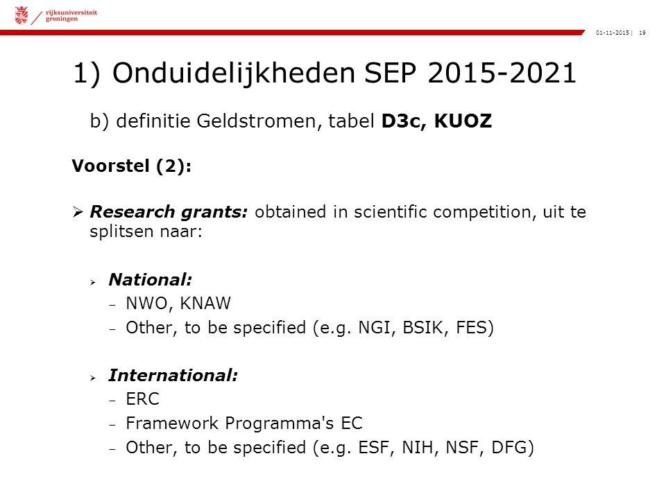 19|01-11-2015 1) Onduidelijkheden SEP 2015-2021 b) definitie Geldstromen, tabel D3c, KUOZ Voorstel (2):  Research grants: obtained in scientific competition, uit te splitsen naar:  National: - NWO, KNAW - Other, to be specified (e.g.